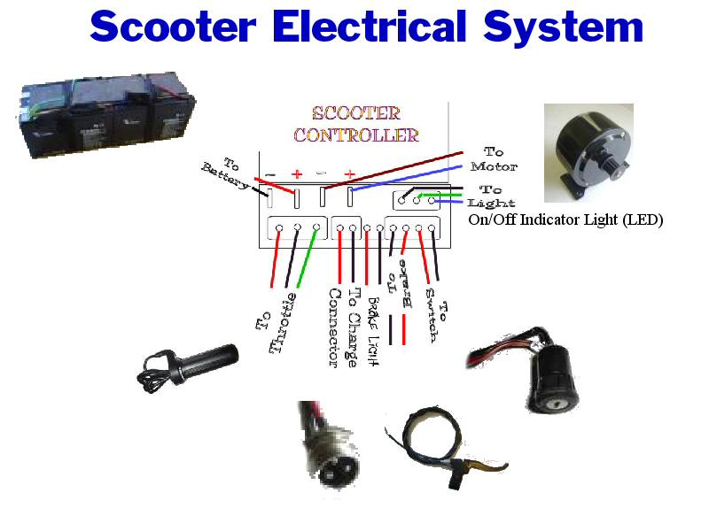 electricalsys parts alternative universal scooter parts xg-470 gas scooter wiring diagram at crackthecode.co